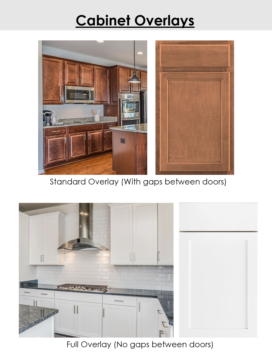 Cabinet Overlay Examples Cabinet Kitchen Design Kitchen Cabinet Colors