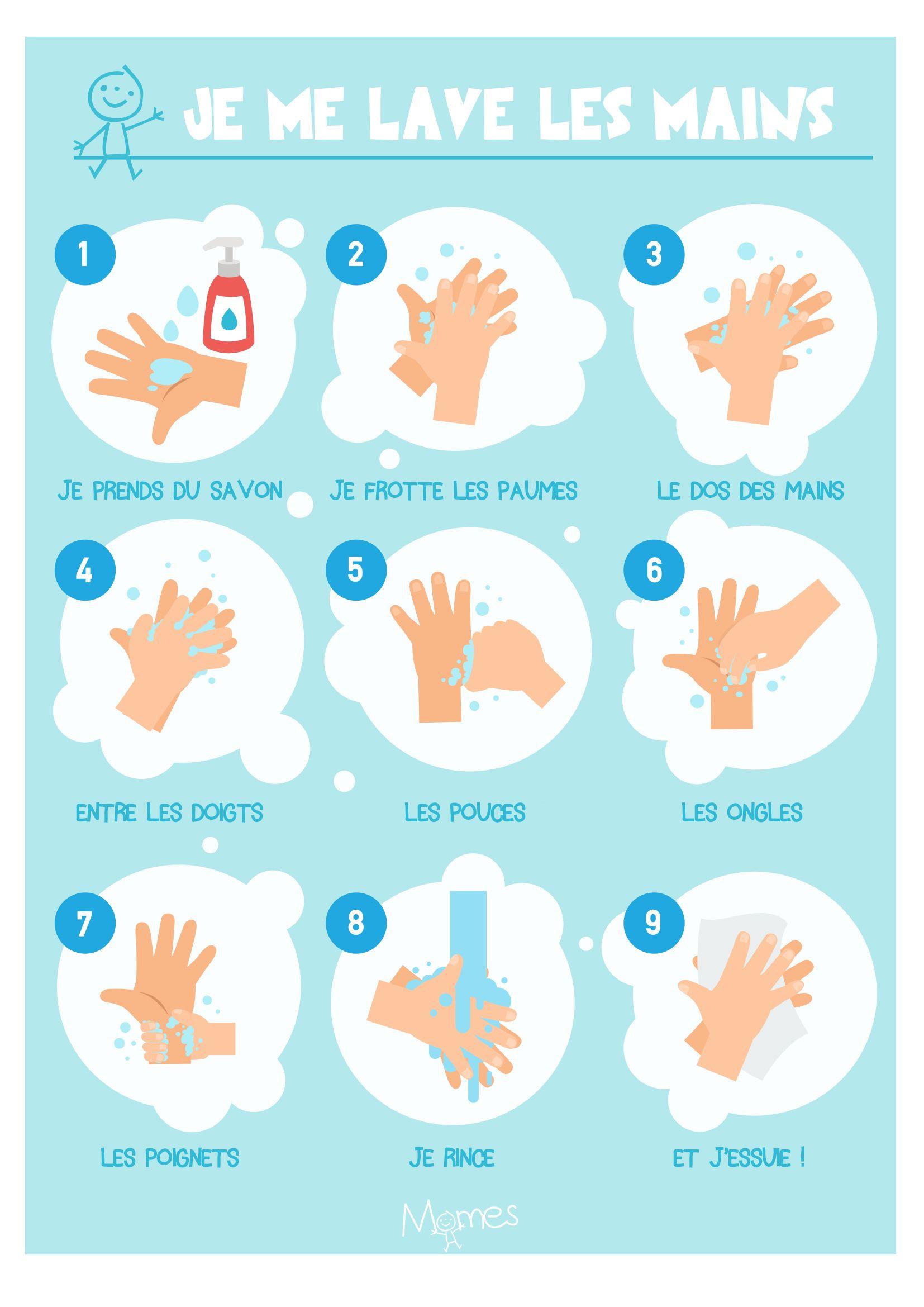 Affiche pour apprendre se laver les mains pour apprendre les mains et affiches - Comment laver les vetements neufs de bebe ...