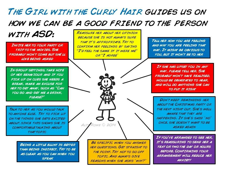 Excellent visual guide life skill tips for people living with ASD