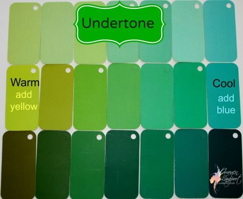 What Is The Undertone Of A Colour Warm To Cool Here An Example Green In Light Medium And Dark Versions