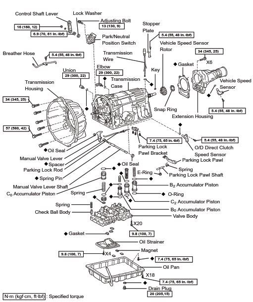 New post (Toyota A650E Transmission Repair Manual) has