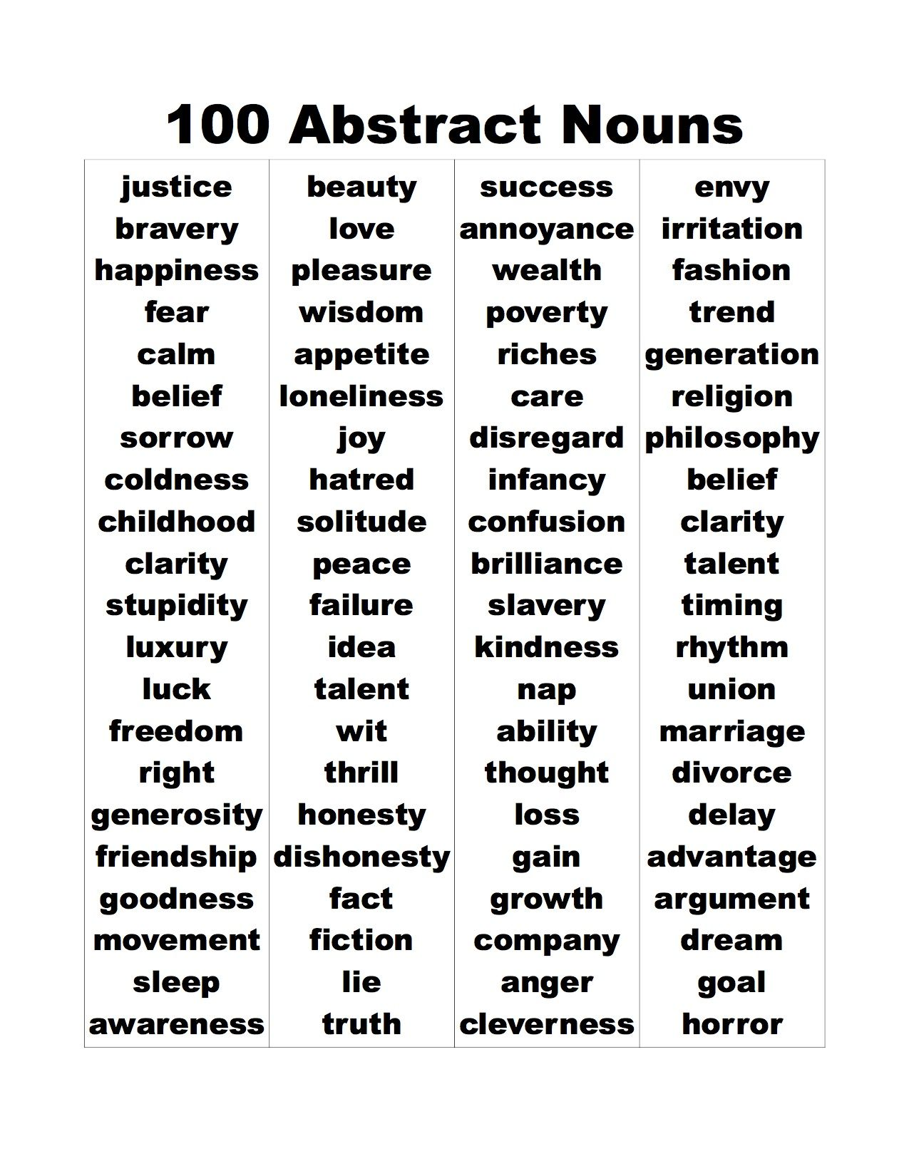 3 Abstract Noun Lists Abstract Noun List Of 27 Examples 100