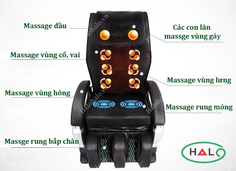 Kết quả hình ảnh cho robot ghế mát xa halohalo