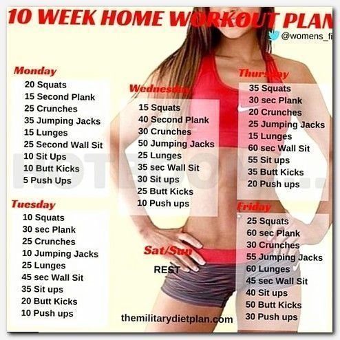 Best weight loss doctor nyc type  blood diet plan coconut in month by eliminate candida daha hzl kilo vermek icin also rh pinterest