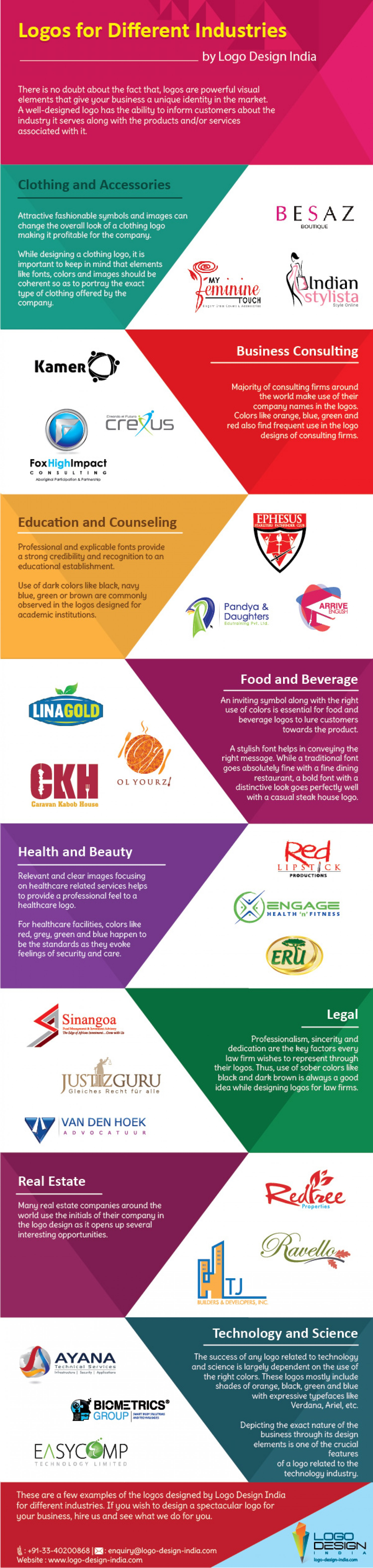 Logo Design For Different Types Of Industries Infographic