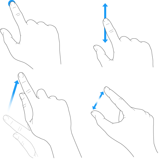 Hands showing simple gestures on the Multi-Touch screen