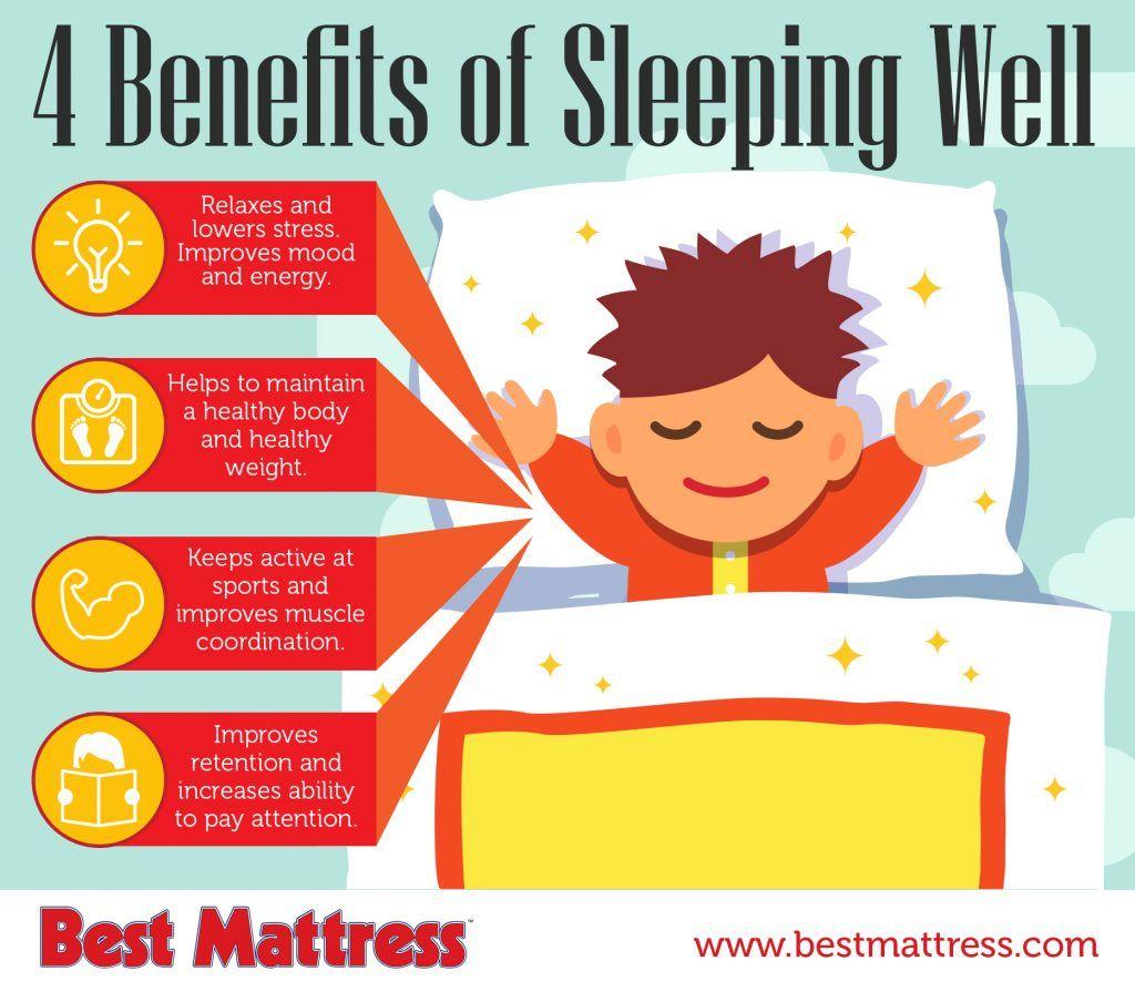 4 Benefits Of Sleeping Well Goodnightsrest