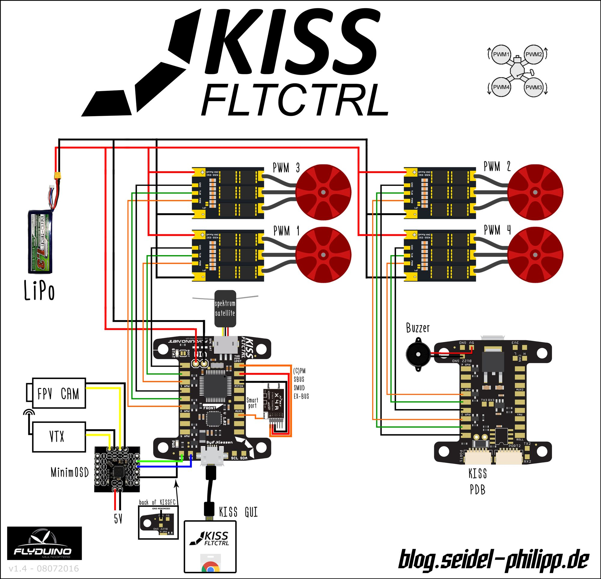 KISS FC - Connection diagram Drone Diy, Drone Quadcopter, Arduino Projects,  Electronics Projects
