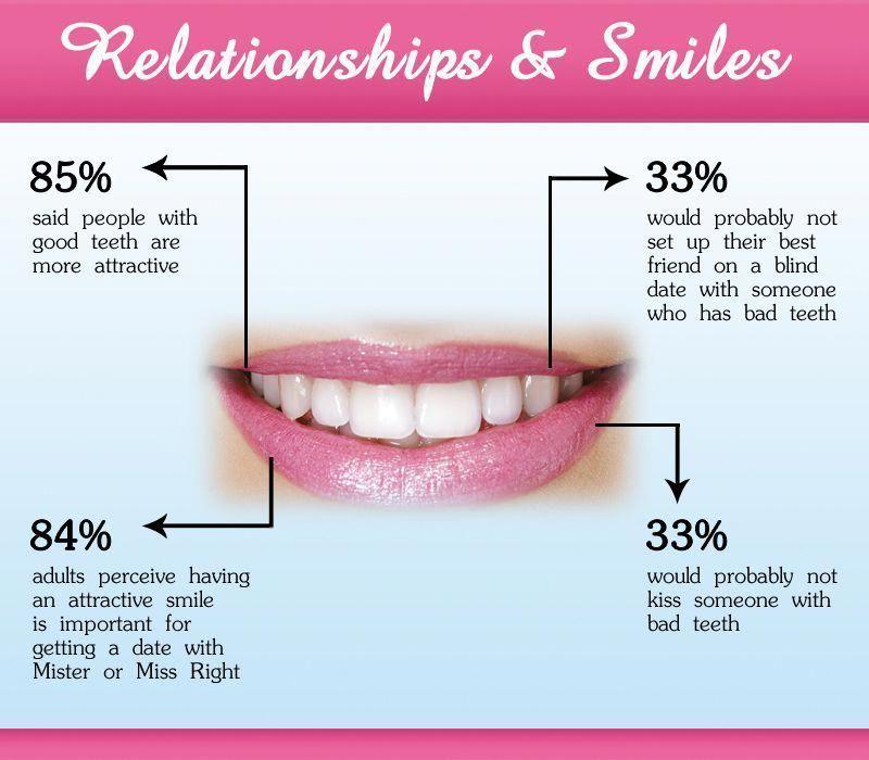 Pin on dental crown tips