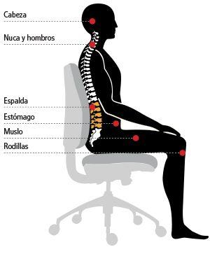 Claves b sicas de la ergonom a en el trabajo de oficina for Sillas para una buena postura