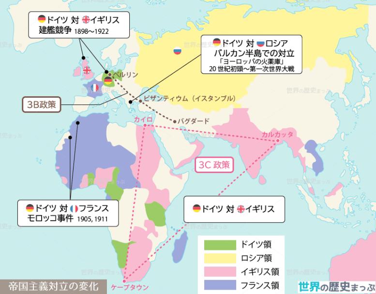 帝国主義対立の変化 - 世界の歴史まっぷ | 世界の歴史, 歴史, 世界地理