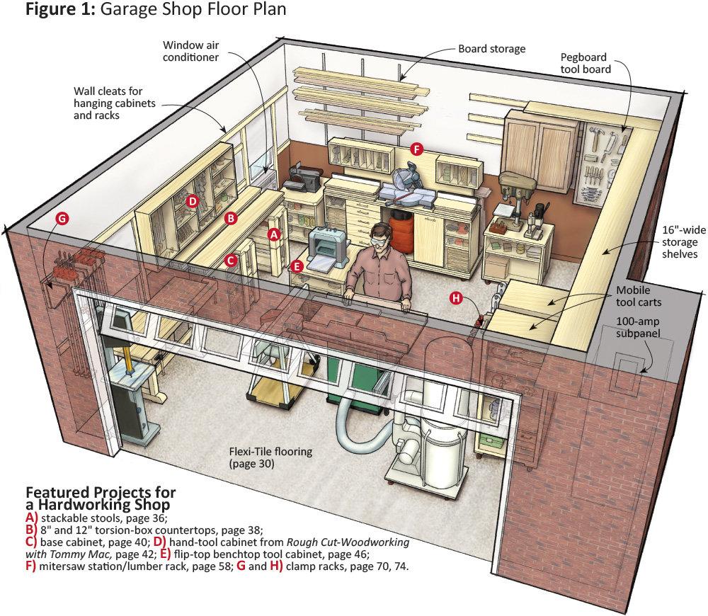From Garage To Home Workshop Garage Workshop Layout Garage Workshop Plans Shop Building Plans
