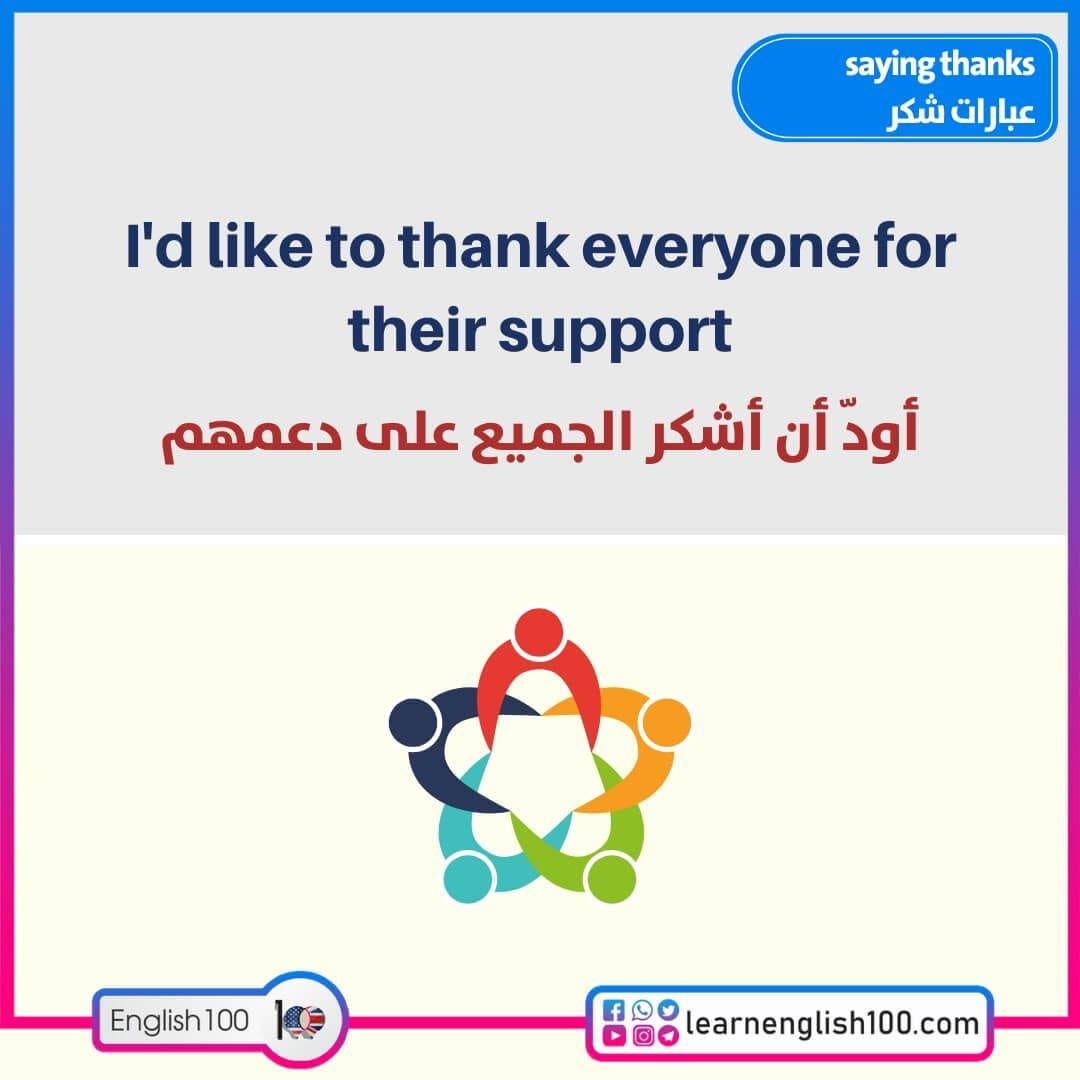 عبارات شكر بالانجليزي English 100 Thankful Supportive Incoming Call Screenshot
