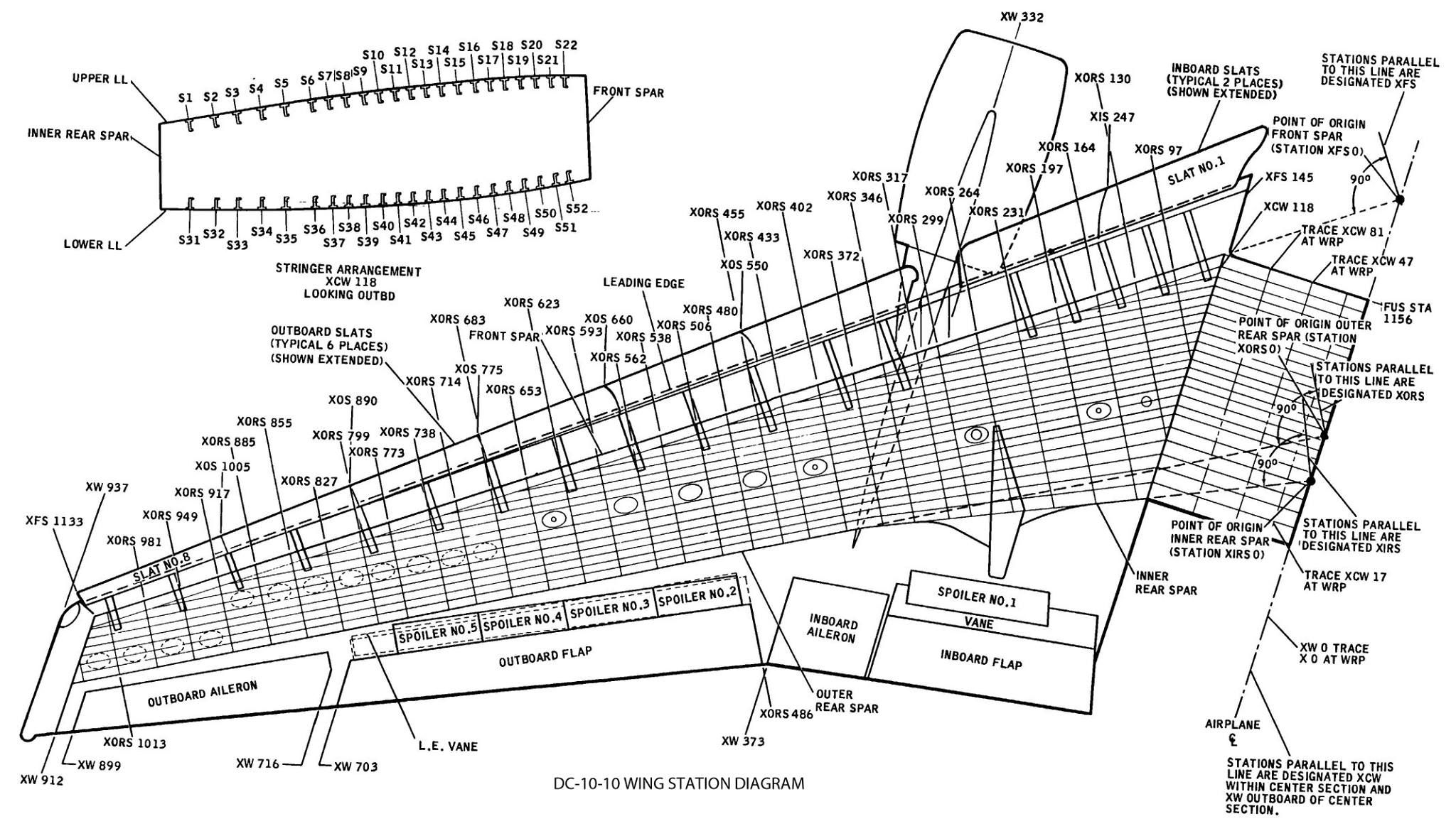 Dc 10 10 Wing Station Diagram