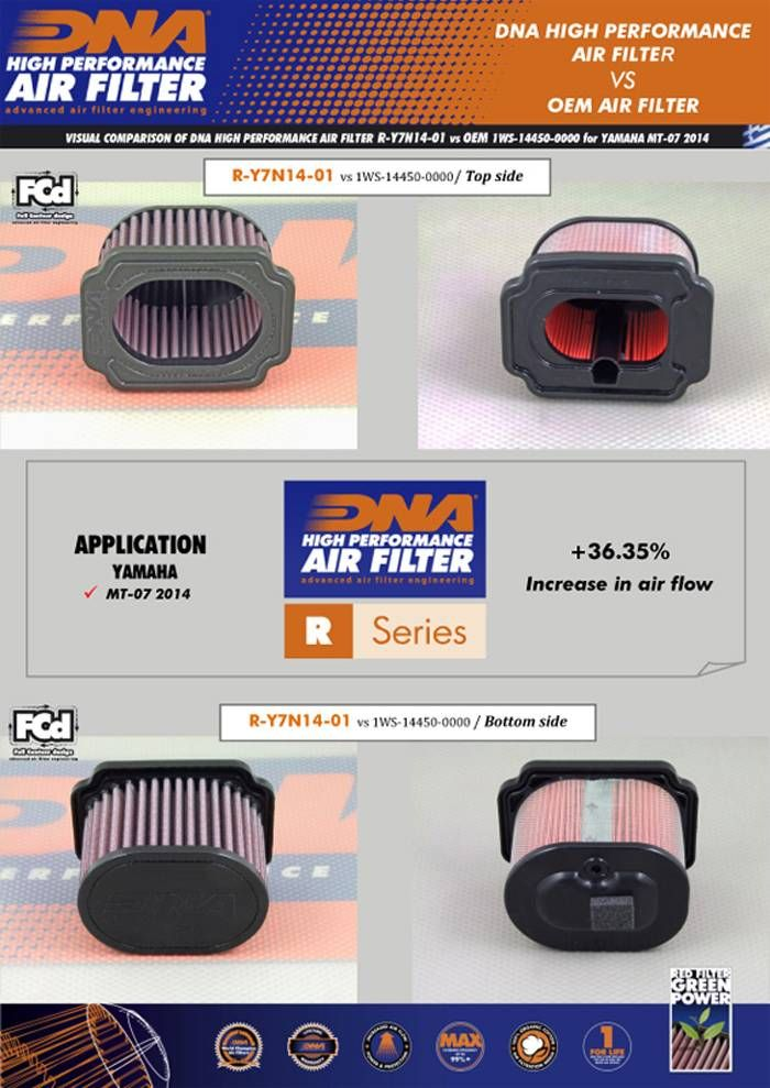 Yamaha Mt 07 14 16 Dna Performance Air Filters Yamaha Dna