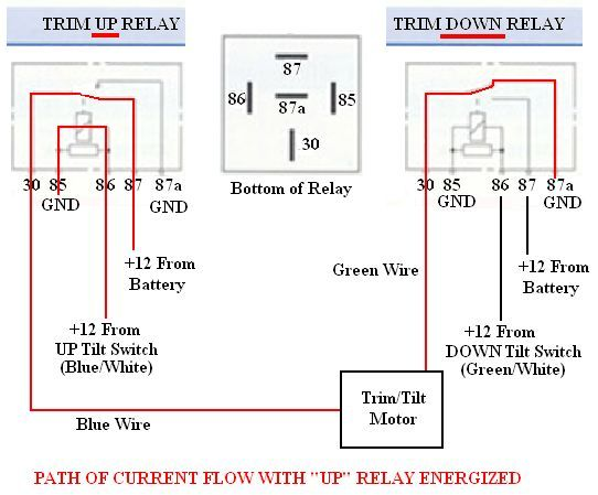 Troubleshooting Testing And Bypassing Spdt Power Trim Tilt Relays For Boats Boat Wiring Relay Electrical Circuit Diagram
