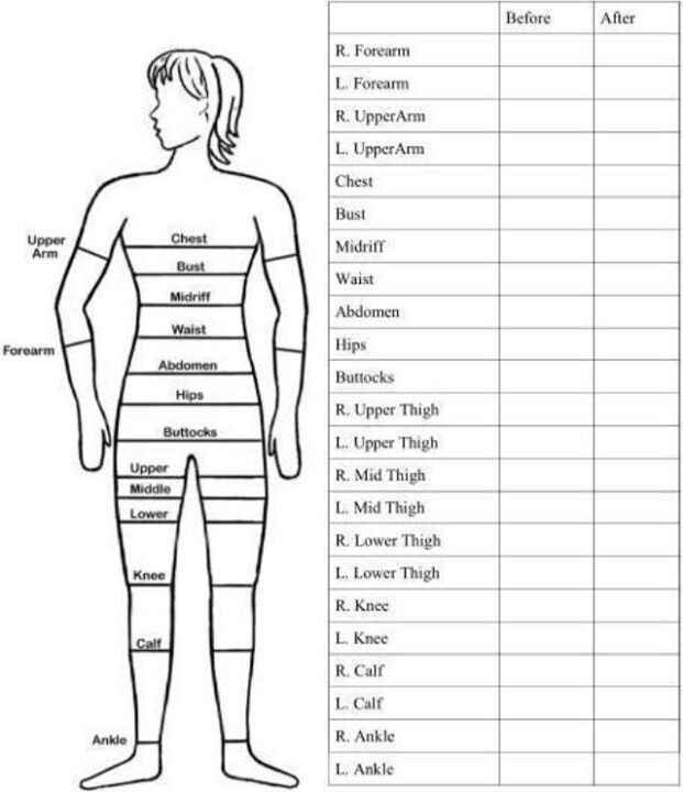 Measurement chart also body frugal fitness pinterest rh