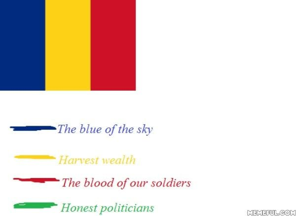 The Meaning Of The Romanian Flag Romanian Flag Language Jokes Romanian Quote