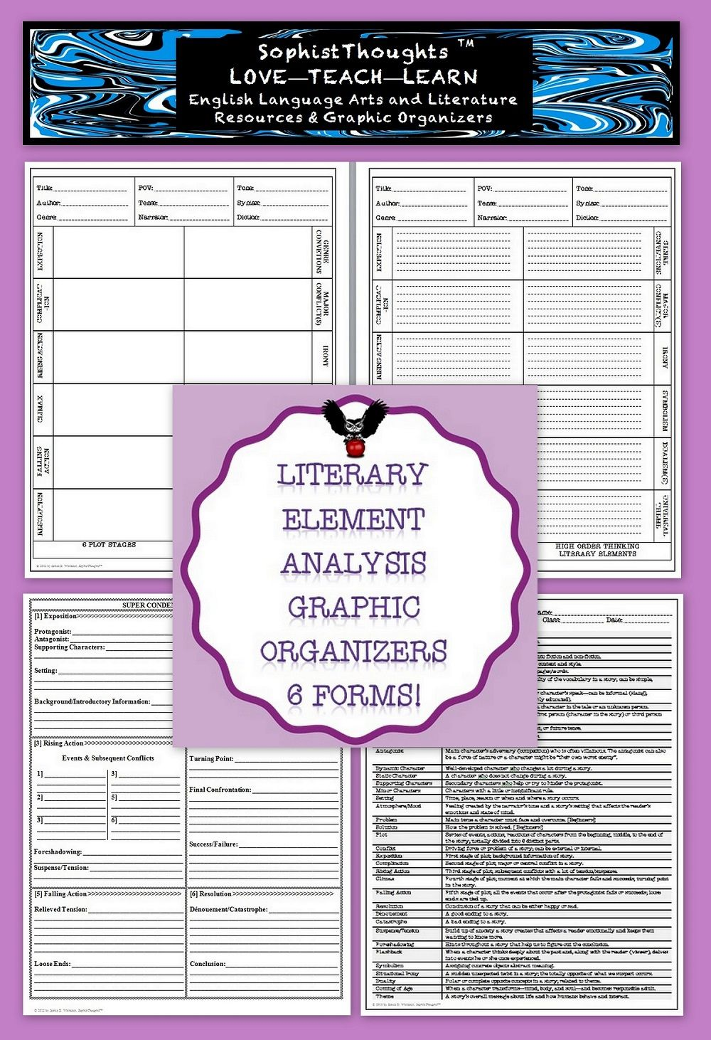 Literary Element Analysis Graphic Organizers Common Core