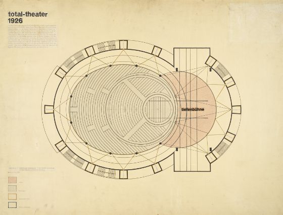 Total Theatre For Erwin Piscator Berlin 1927 Example 1 Recessed Stage Floor Plan Harvard Art Museums Harvard Art Museum Art Museum Museum
