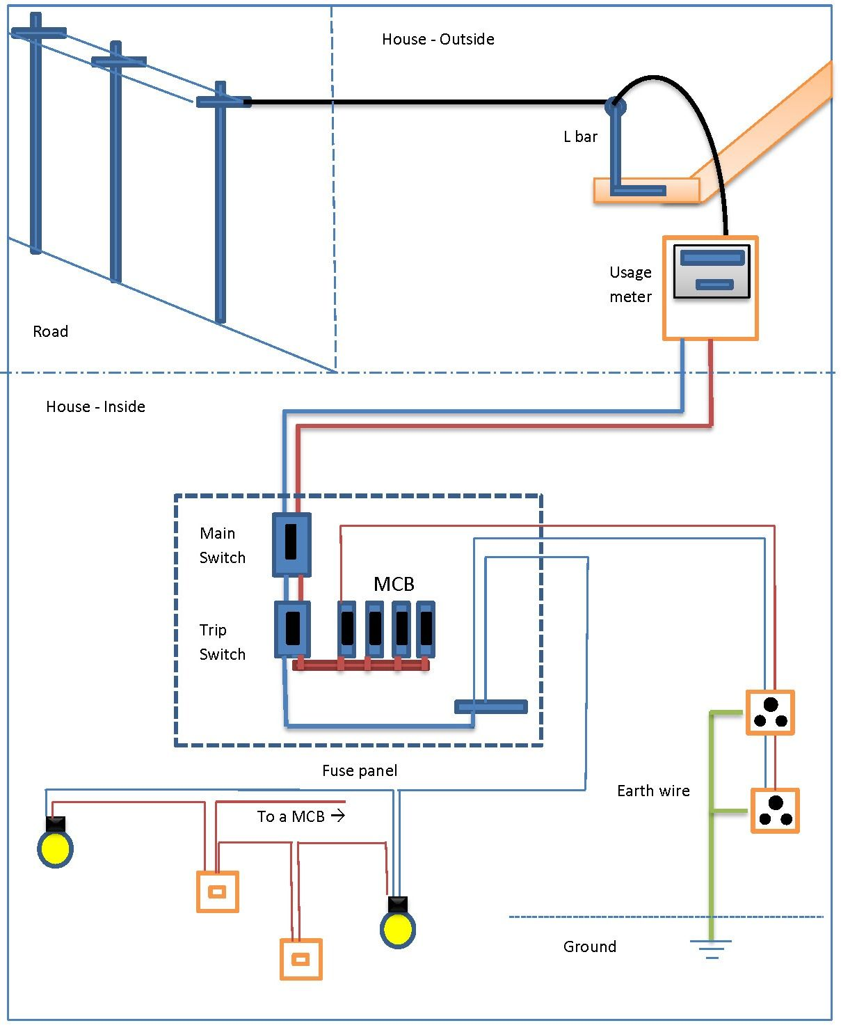 Domestic Lighting Wiring Diagram 24 Hour Timer Circuit Senasum39s Blog House Sri Lanka Uno