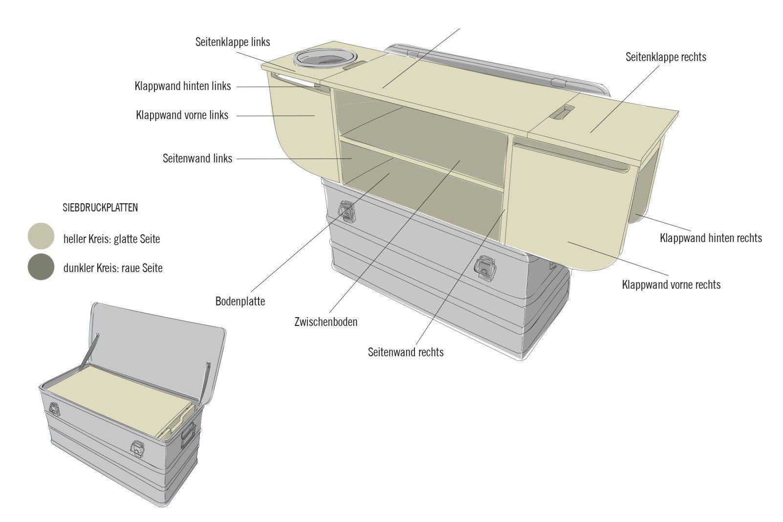 Camping Kueche Betty Gesamtskizze In 2020 Campingkuche Selber Bauen Anleitung Selber Bauen