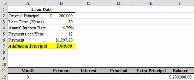 Create A Mortgage Calculator With Microsoft Excel  Frugal Living
