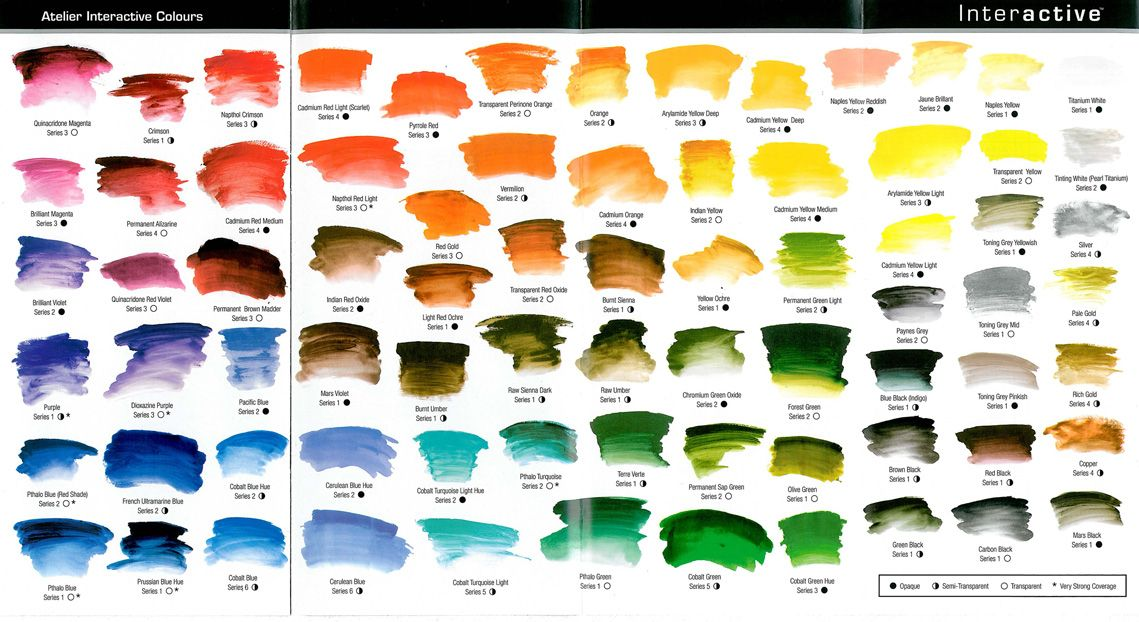 mixing paint color chart - Google Search | Colour theory ...