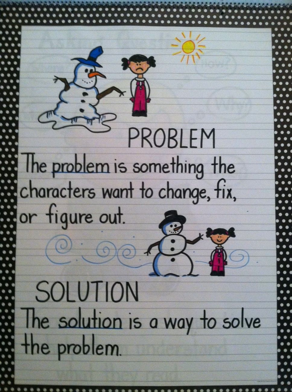002 Problem & Solution anchor chart Kindergarten anchor