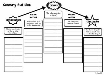 Summarizing Made Easy Template Fiction And Students - Fiction summary template