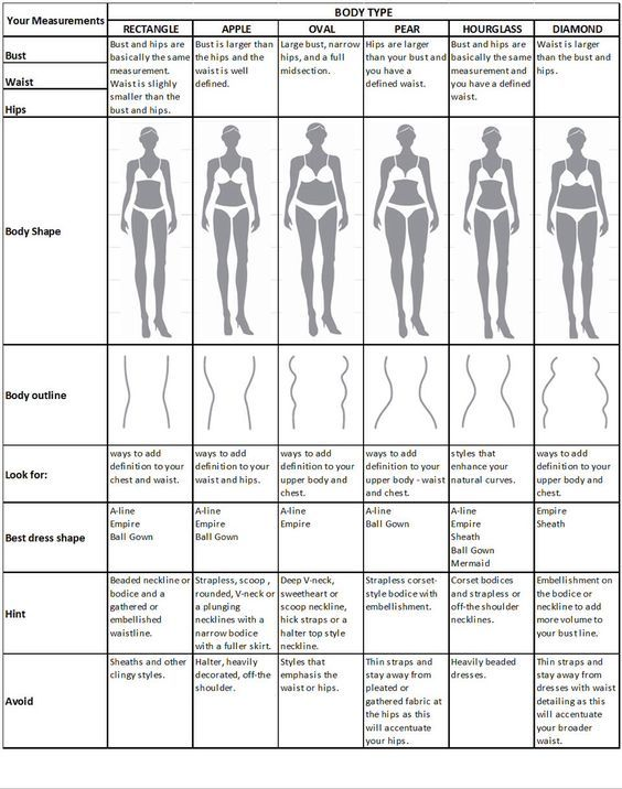 Dress According To Your Body Shape Body Shapes Dress Body Type Rectangle Body Shape