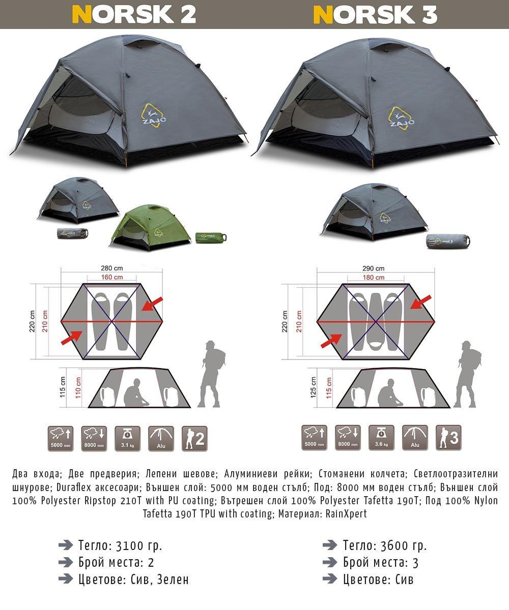 c77c98d91ab Куполните палатки на Zajo Norsk 2 и Norsk 3 са с воден стълб 5000 мм ...