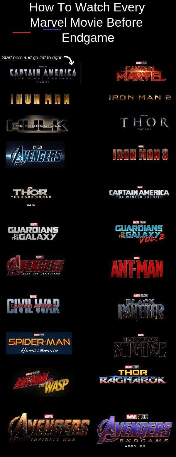 How To Watch Every Marvel Movie Before Endgame How To Watch Every Marvel Movie Before Endgame Br How To Watc Marvel Movies Marvel Movies In Order Marvel Memes