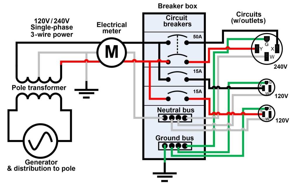 Understanding 240v Ac Power For Heavy Duty Power Tools Make Power Electrical Plug Wiring Ac Power