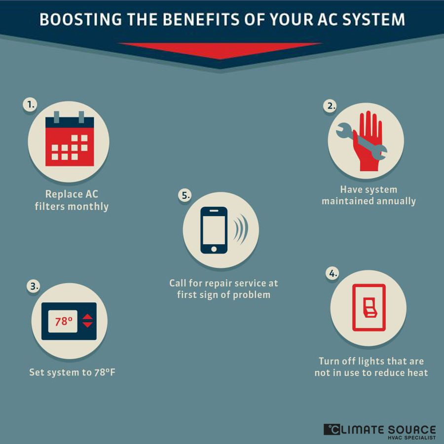 Boosting The Benefits Of You Ac System Ac System System