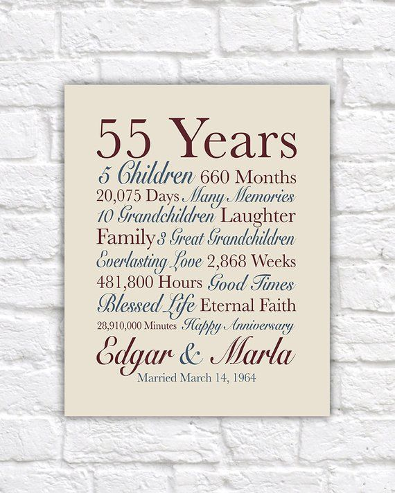 55th Anniversary Gift. Grandparents Anniversary Gifts