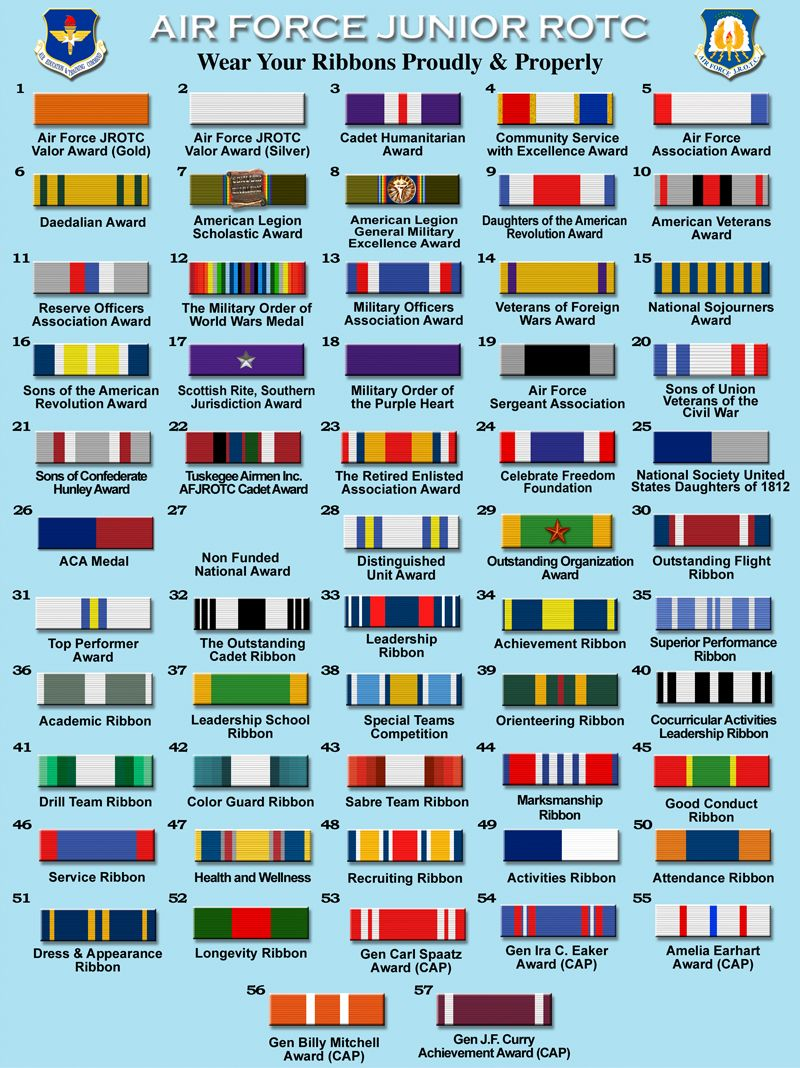 Fred fuller air force jrotc ribbon chart also rotc civil rh pinterest
