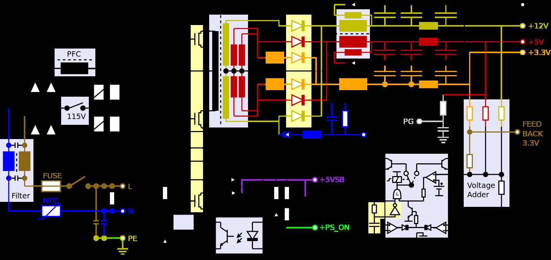 PC-Netzteil – Wikipedia Netzteil Bezeichnungen Verkabelung ...