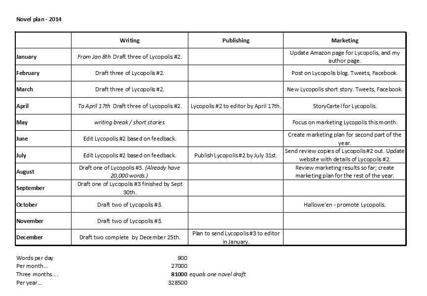 POA u2013 Plan of Action của Digital marketing Plan Khóa học - marketing action plan template