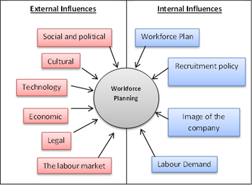 perrys berrys ltd external and internal influences (perry-smith and blum, 2000)1 however, many actions taken by firms do not  both by internal and external circumstances of the firm (perry-smith and blum, 2000 brammer and millington, 2008) 2 carmeli and tishler (2004) show that including intangible orga-  'external' factors like the gender and skills com.