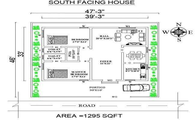 South Facing House Plan AS Per Vastu Shastra