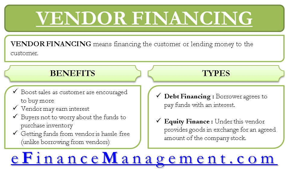 Vendor Financing Meaning Importance And Types Financial Life Hacks Money Management Advice Finance Meaning