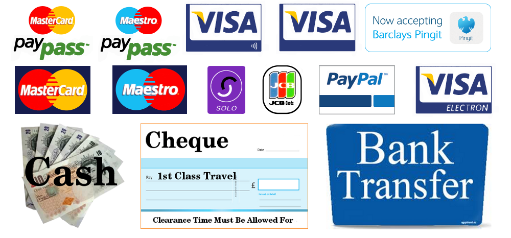 Payment methods Shopping, Jewelry shop, Business studies