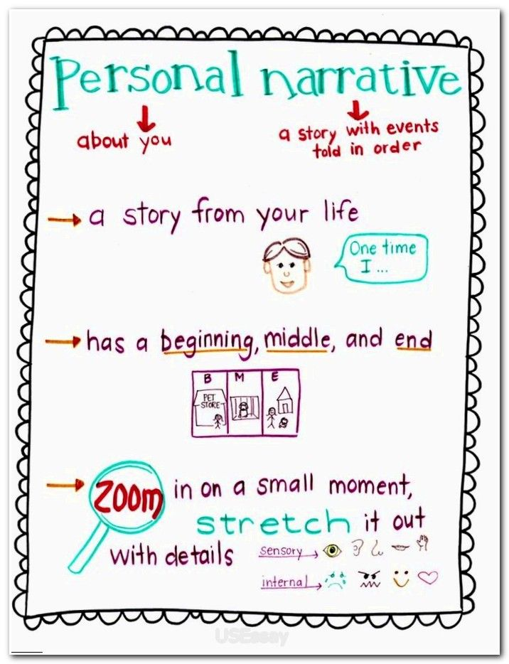 descriptive writing essay examples