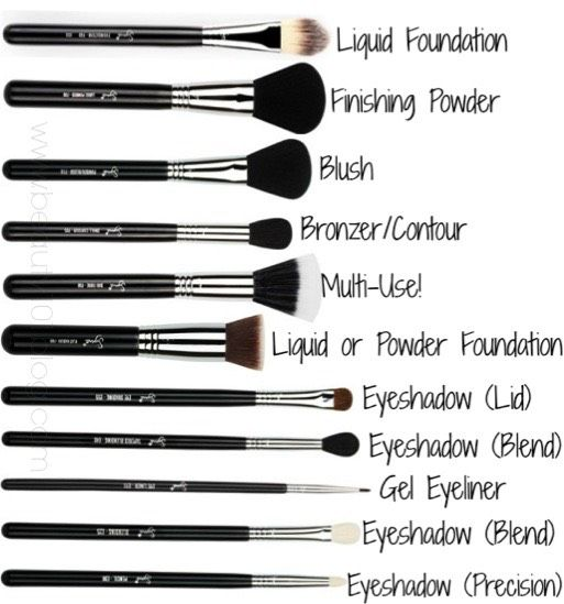 Photo of 32 Makeup Brush Set And Their Uses – Beste Awesome Inspiration