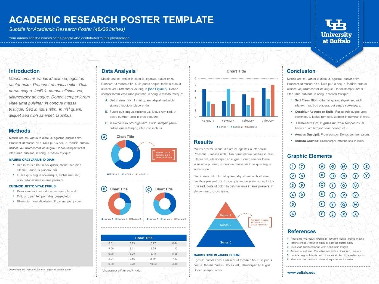 028 Lovely Poster Template Powerpoint 36x48 Scientific Throughout Powerpoint Poster Tem In 2020 Poster Presentation Template Powerpoint Poster Template Research Poster