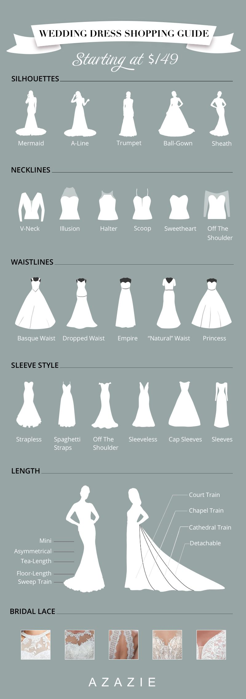 Ultimate Guide To Wedding Dresses Wedding Dress Styles Guide Wedding Dress Types Wedding Dress Styles Chart