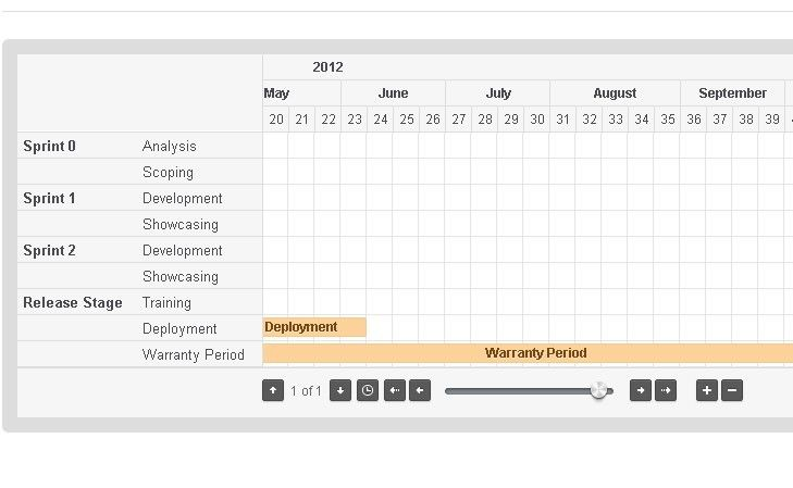 Chart Plugin With Jquery  Gantt Chart