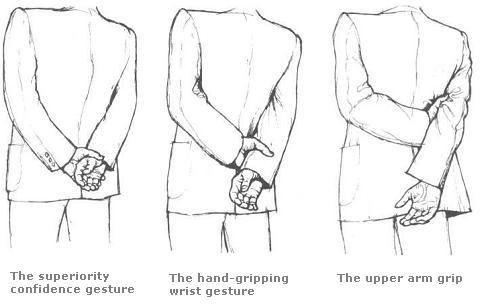 Pin on Body language