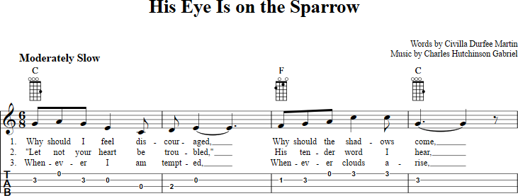His Eye Is On The Sparrow Sheet Music For Ukulele With Chords